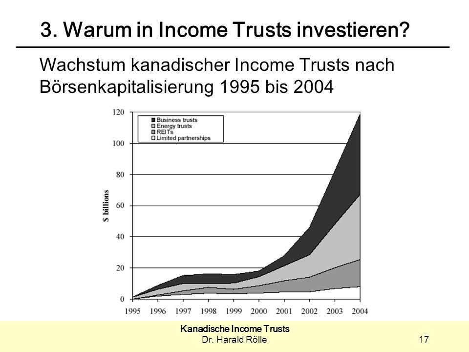 Kanadische Income Trusts Dr.Harald Rölle17 3. Warum in Income Trusts investieren.