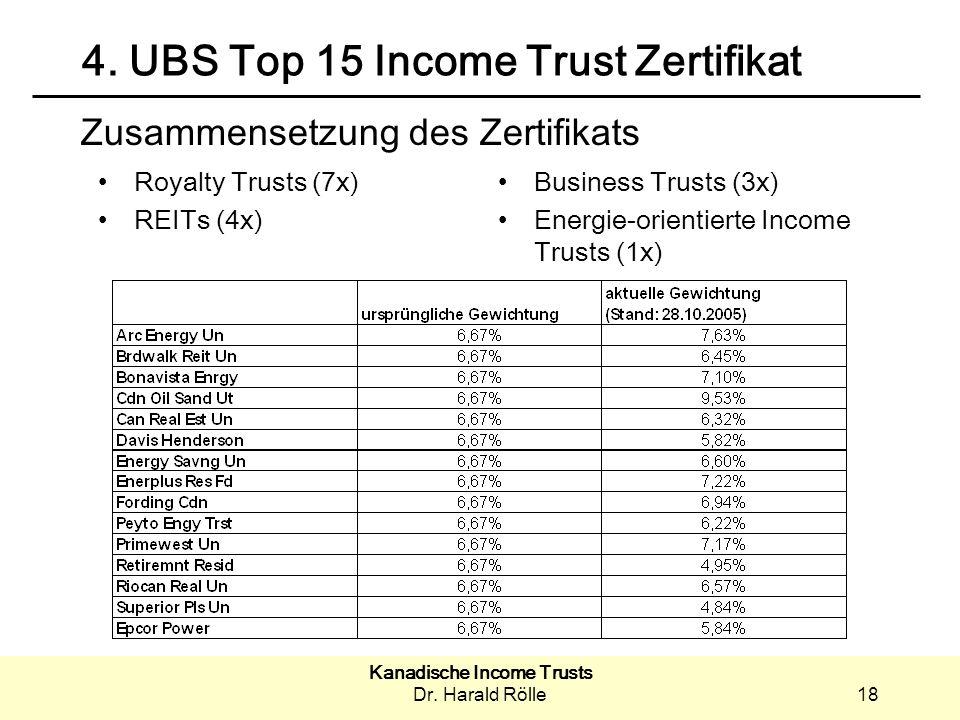 Kanadische Income Trusts Dr.Harald Rölle18 4.