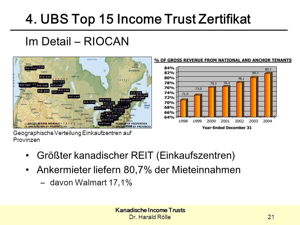 Kanadische Income Trusts Dr.Harald Rölle21 4.