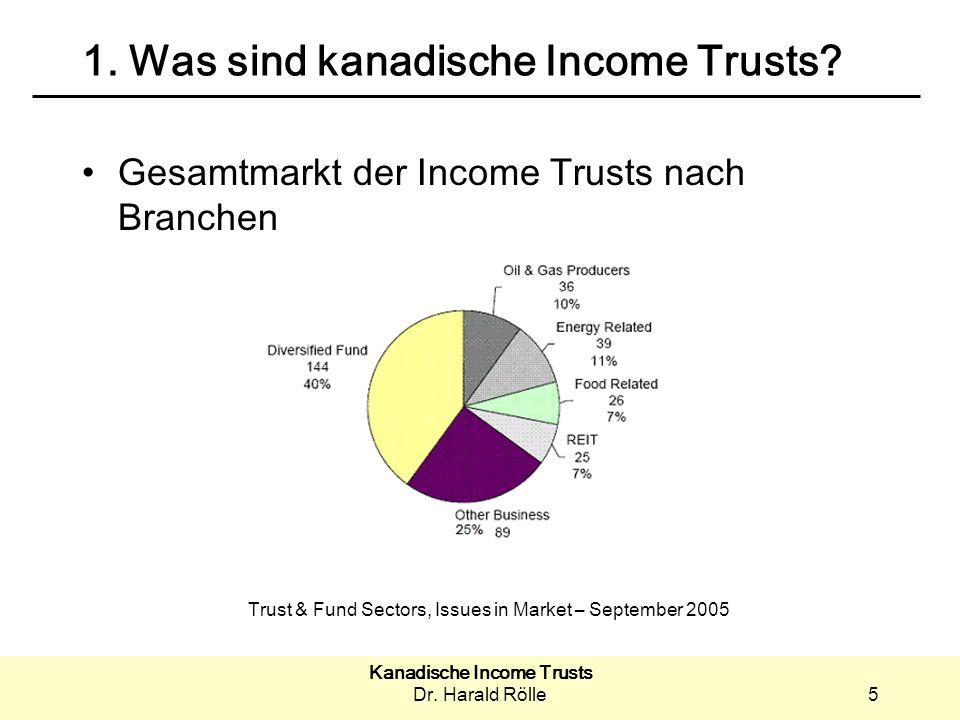 Kanadische Income Trusts Dr.Harald Rölle16 3. Warum in Income Trusts investieren.