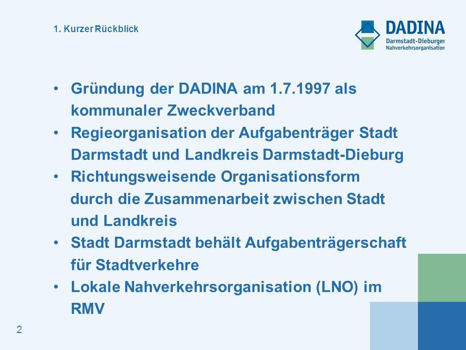2 1. Kurzer Rückblick Gründung der DADINA am 1.7.1997 als kommunaler Zweckverband Regieorganisation der Aufgabenträger Stadt Darmstadt und Landkreis D