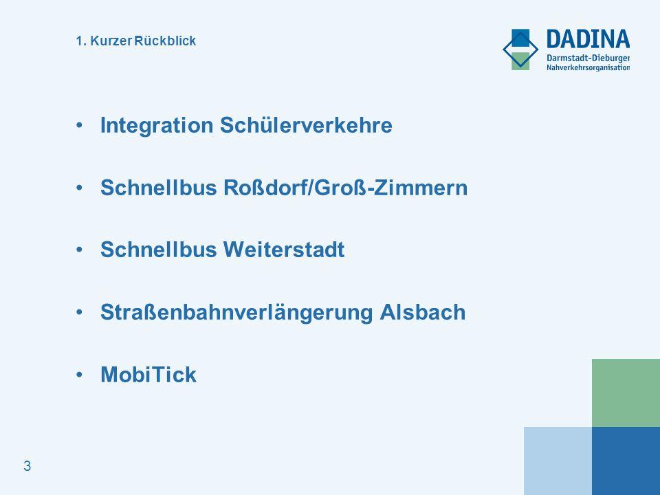 3 1. Kurzer Rückblick Integration Schülerverkehre Schnellbus Roßdorf/Groß-Zimmern Schnellbus Weiterstadt Straßenbahnverlängerung Alsbach MobiTick
