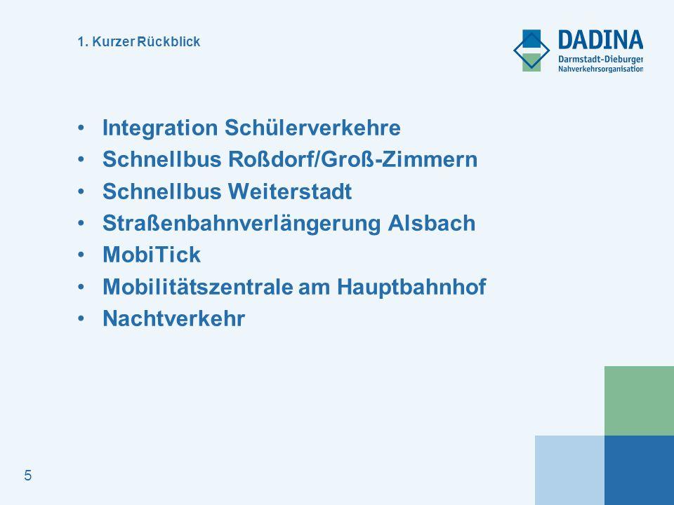 5 1. Kurzer Rückblick Integration Schülerverkehre Schnellbus Roßdorf/Groß-Zimmern Schnellbus Weiterstadt Straßenbahnverlängerung Alsbach MobiTick Mobi
