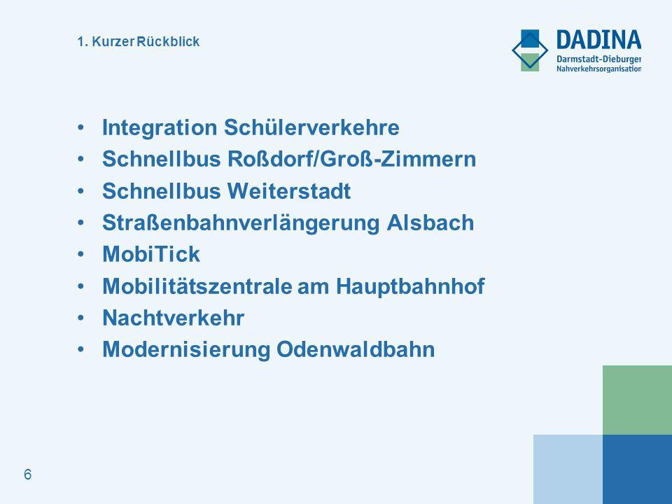 6 1. Kurzer Rückblick Integration Schülerverkehre Schnellbus Roßdorf/Groß-Zimmern Schnellbus Weiterstadt Straßenbahnverlängerung Alsbach MobiTick Mobi