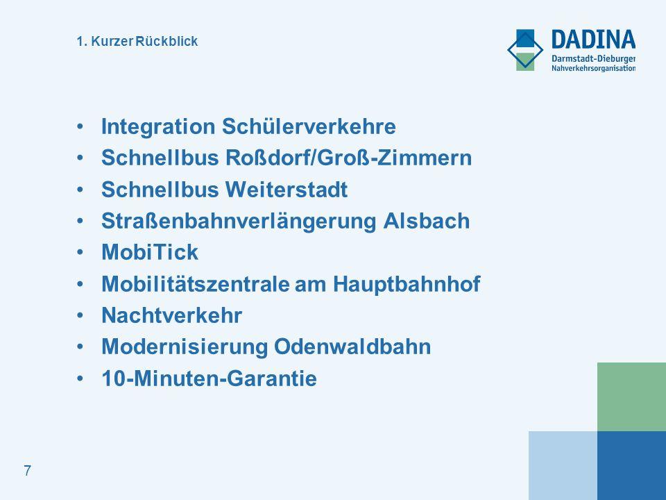 7 1. Kurzer Rückblick Integration Schülerverkehre Schnellbus Roßdorf/Groß-Zimmern Schnellbus Weiterstadt Straßenbahnverlängerung Alsbach MobiTick Mobi