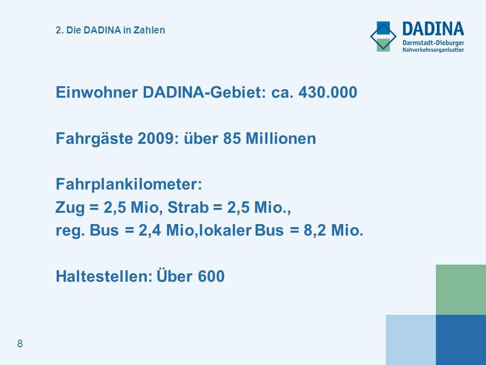 8 2.Die DADINA in Zahlen Einwohner DADINA-Gebiet: ca.