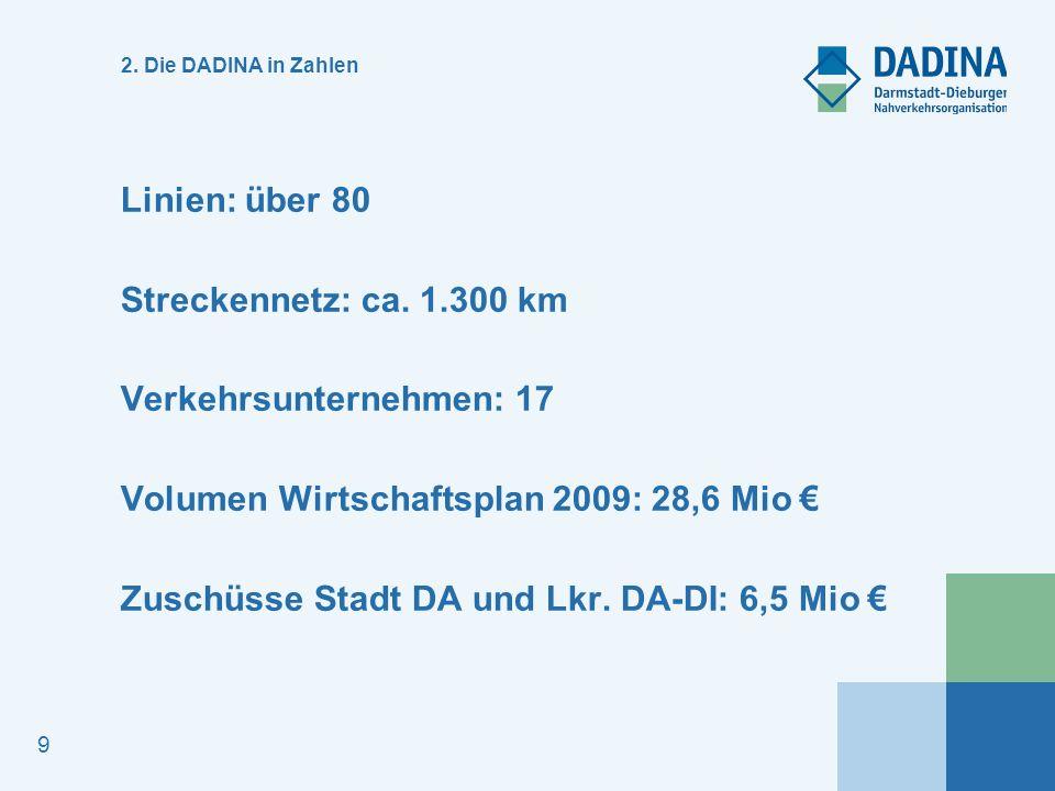 9 2.Die DADINA in Zahlen Linien: über 80 Streckennetz: ca.