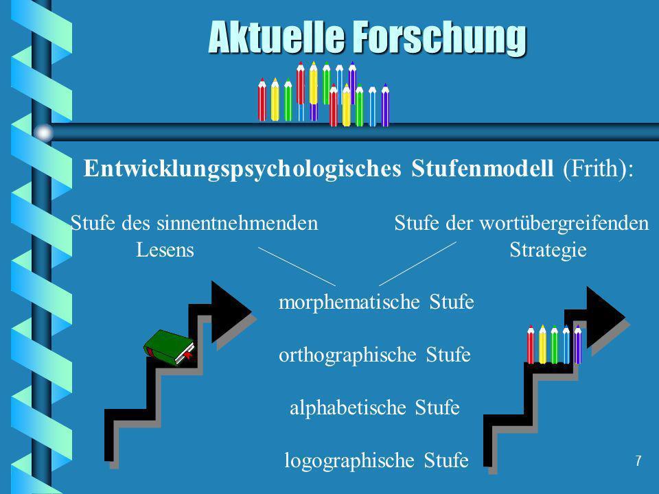 7 Aktuelle Forschung Entwicklungspsychologisches Stufenmodell (Frith): Stufe des sinnentnehmenden Stufe der wortübergreifenden Lesens Strategie morphe