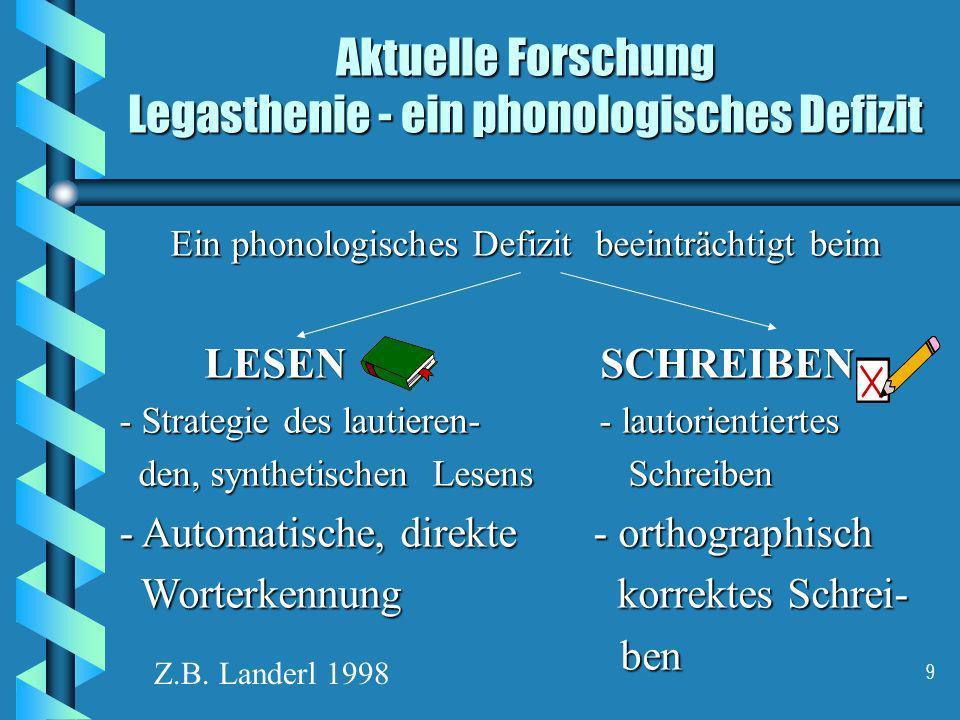 9 Aktuelle Forschung Legasthenie - ein phonologisches Defizit Ein phonologisches Defizit beeinträchtigt beim LESEN SCHREIBEN LESEN SCHREIBEN - Strateg