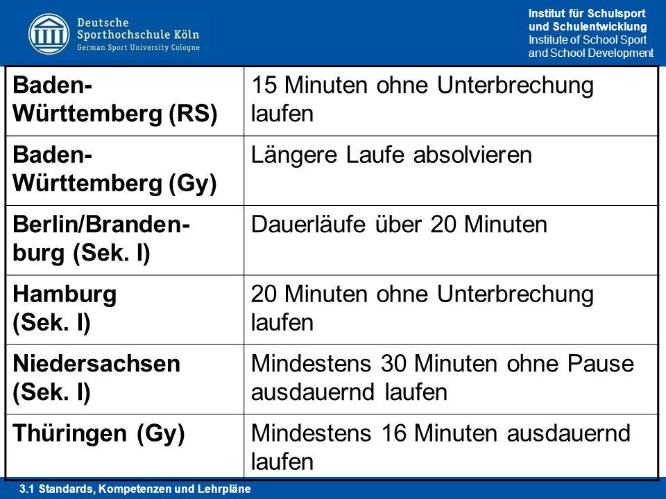 Institut für Schulsport und Schulentwicklung Institute of School Sport and School Development Baden- Württemberg (RS) 15 Minuten ohne Unterbrechung la