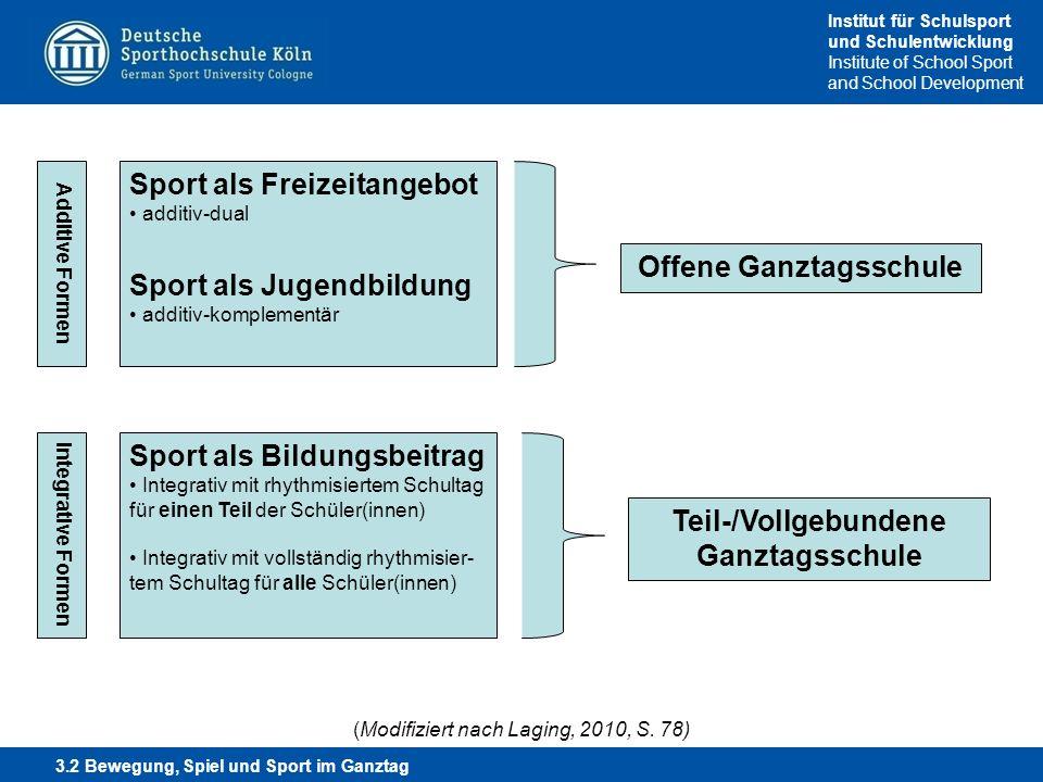 Institut für Schulsport und Schulentwicklung Institute of School Sport and School Development Additive Formen Integrative Formen Sport als Freizeitang
