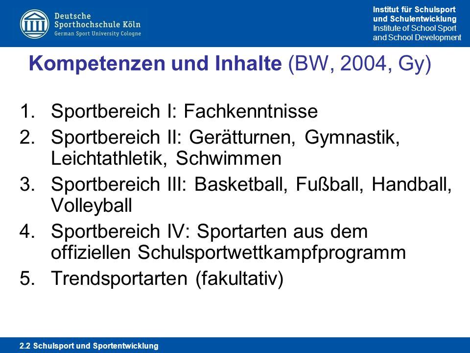 Institut für Schulsport und Schulentwicklung Institute of School Sport and School Development Kompetenzen und Inhalte (BW, 2004, Gy) 1.Sportbereich I: