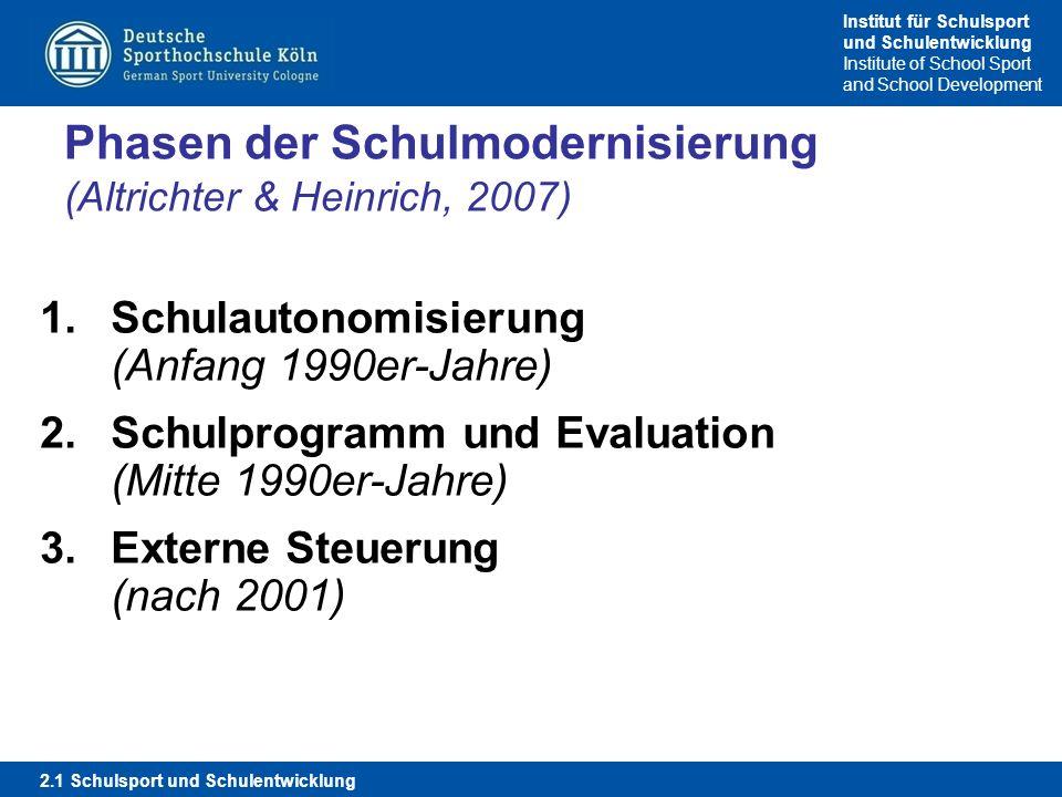 Institut für Schulsport und Schulentwicklung Institute of School Sport and School Development Phasen der Schulmodernisierung (Altrichter & Heinrich, 2