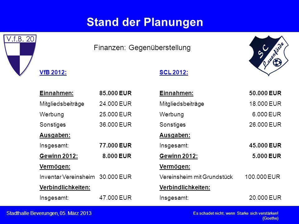 Es schadet nicht, wenn Starke sich verstärken! (Goethe) Stadthalle Beverungen, 05. März 2013 Stand der Planungen Finanzen: Gegenüberstellung VfB 2012: