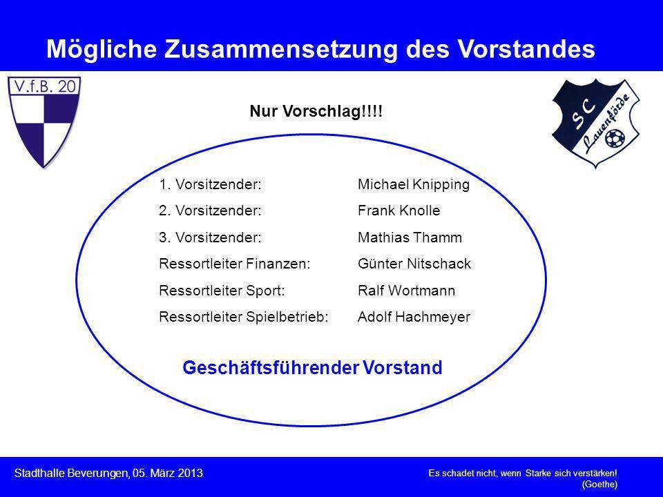 1. Vorsitzender:Michael Knipping 2. Vorsitzender:Frank Knolle 3. Vorsitzender:Mathias Thamm Ressortleiter Finanzen:Günter Nitschack Ressortleiter Spor