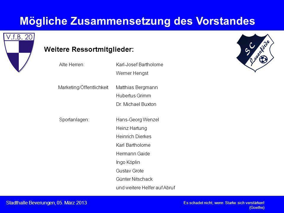 Alte Herren:Karl-Josef Bartholome Werner Hengst Marketing/ÖffentlichkeitMatthias Bergmann Hubertus Grimm Dr. Michael Buxton Sportanlagen:Hans-Georg We