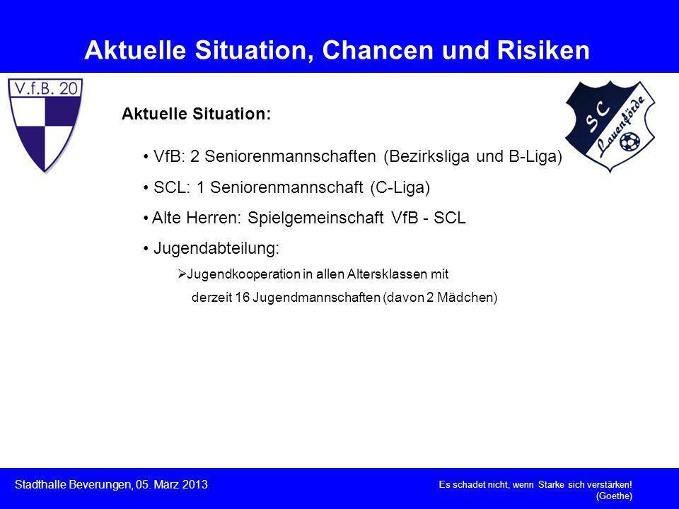 Es schadet nicht, wenn Starke sich verstärken! (Goethe) Stadthalle Beverungen, 05. März 2013 Aktuelle Situation, Chancen und Risiken VfB: 2 Seniorenma