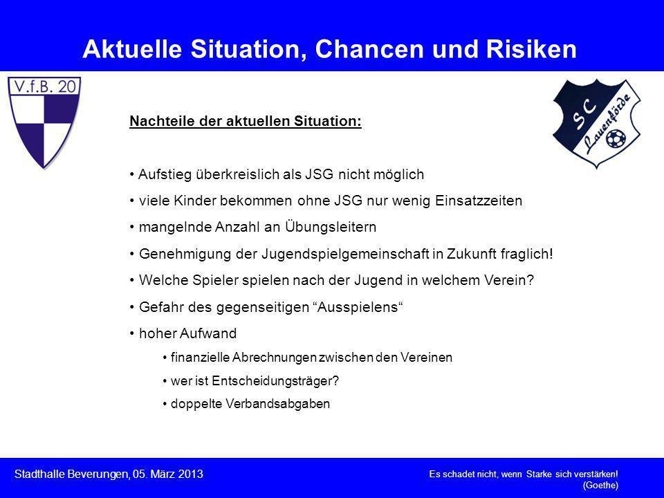 Es schadet nicht, wenn Starke sich verstärken! (Goethe) Stadthalle Beverungen, 05. März 2013 Nachteile der aktuellen Situation: Aufstieg überkreislich