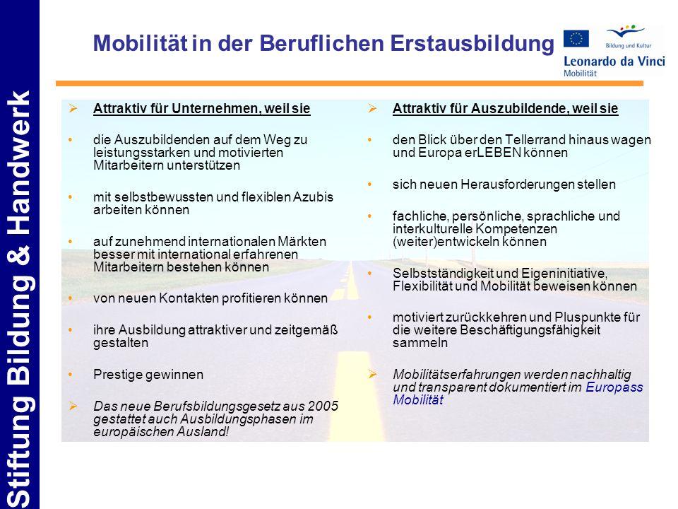 Stiftung Bildung & Handwerk Mobilität in der Beruflichen Erstausbildung Attraktiv für Unternehmen, weil sie die Auszubildenden auf dem Weg zu leistung