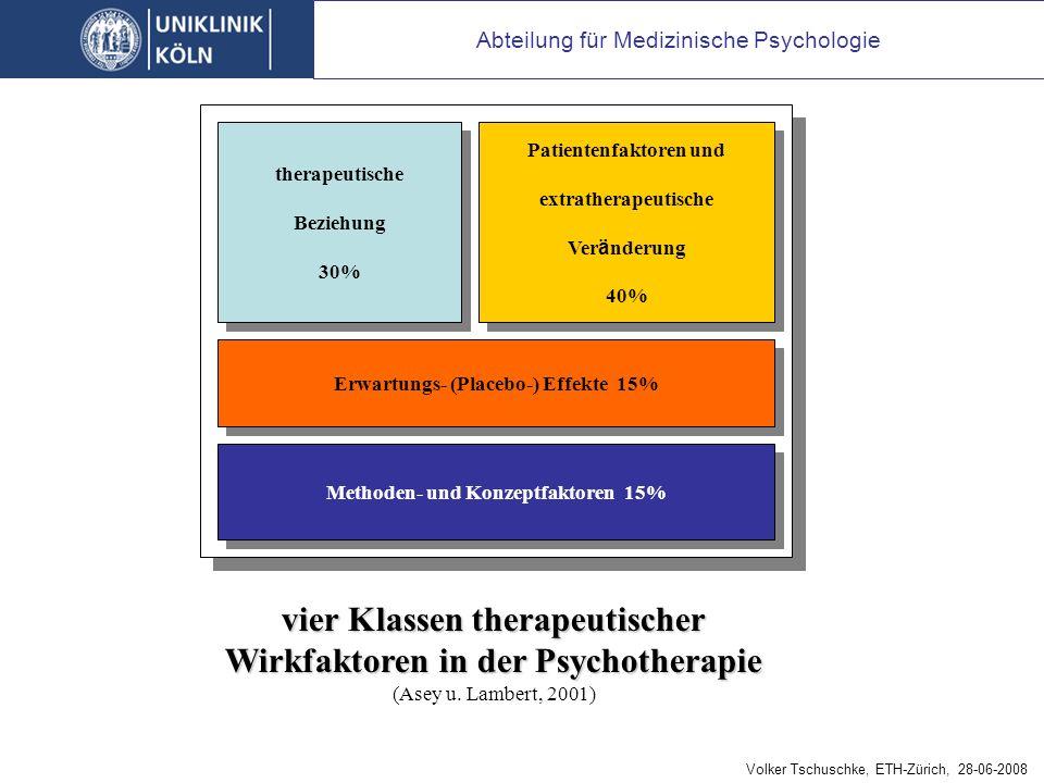 Abteilung für Medizinische Psychologie therapeutische Beziehung 30% therapeutische Beziehung 30% Patientenfaktoren und extratherapeutische Ver ä nderung 40% Patientenfaktoren und extratherapeutische Ver ä nderung 40% Erwartungs- (Placebo-) Effekte 15% Methoden- und Konzeptfaktoren 15% vier Klassen therapeutischer Wirkfaktoren in der Psychotherapie (Asey u.
