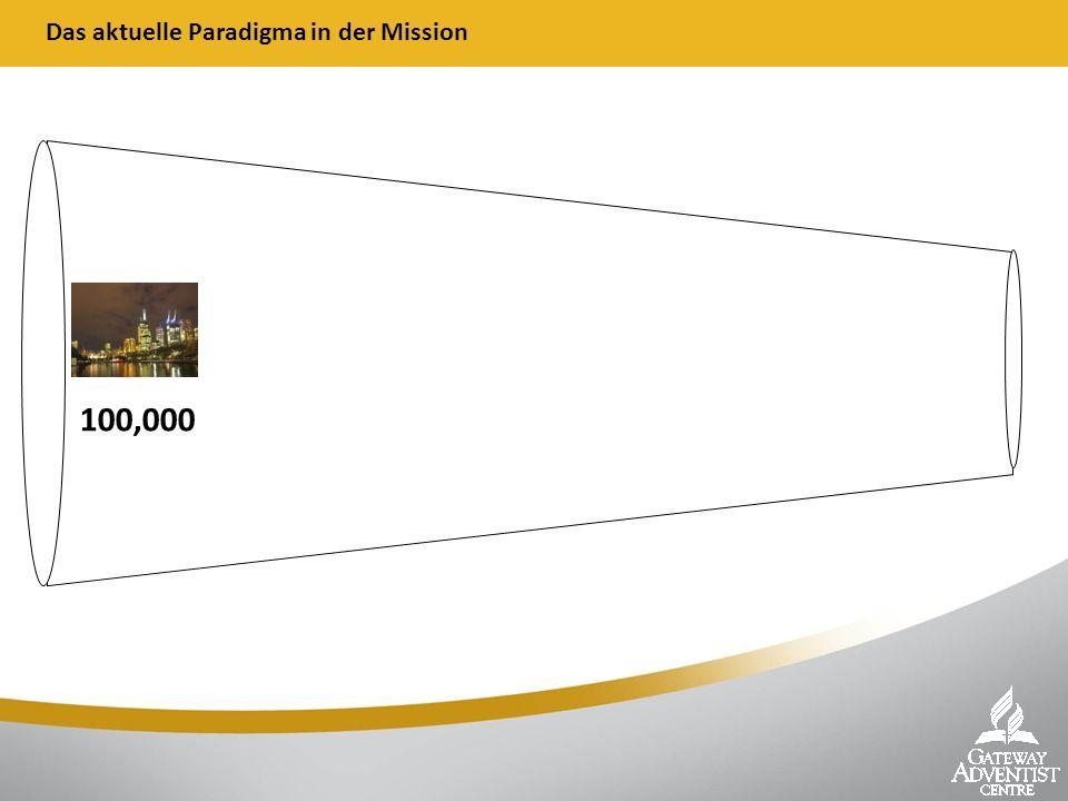 Das aktuelle Paradigma in der Mission 100,000