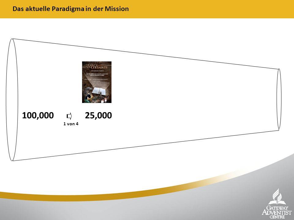 Das aktuelle Paradigma in der Mission 100,000 25,000 1 von 4