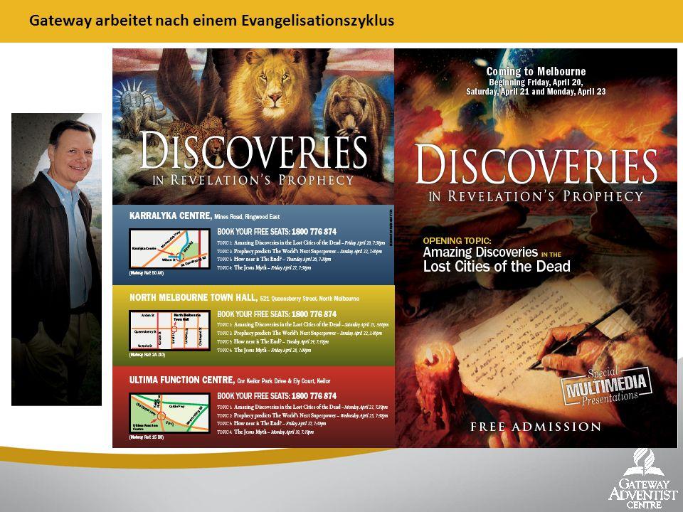 Gateway arbeitet nach einem Evangelisationszyklus