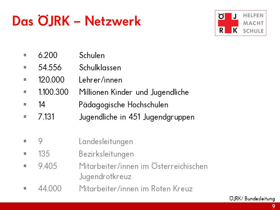 10 ÖJRK/ Bundesleitung Was ist bisher geschehen.