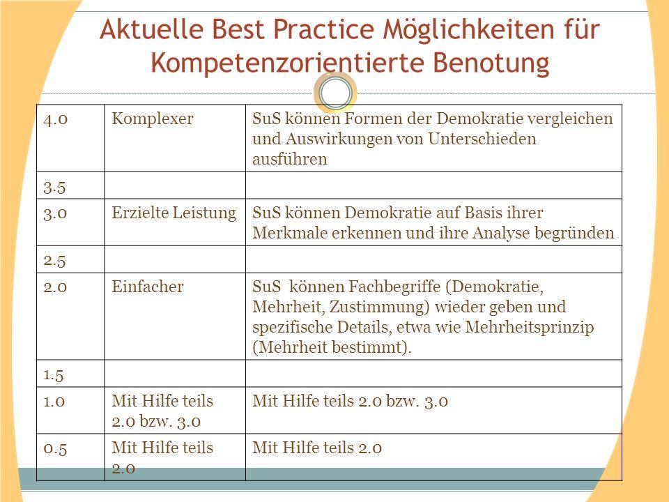 Aktuelle Best Practice Möglichkeiten für Kompetenzorientierte Benotung 4.0KomplexerSuS können Formen der Demokratie vergleichen und Auswirkungen von U