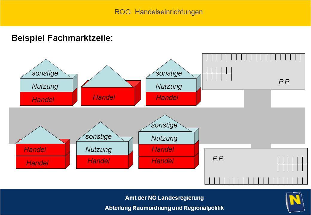 ROG Handelseinrichtungen Amt der NÖ Landesregierung Abteilung Raumordnung und Regionalpolitik P.P.