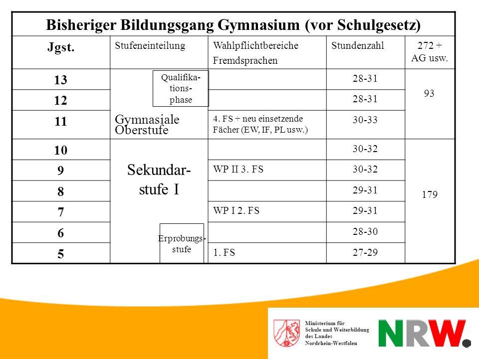 Bildungsgang des Gymnasiums in der S I und der S II – bisheriger Stand (Schulgesetz, APO S I) –Es sollen lt. APO S I beginnen –die 2. Fremdsprachen in