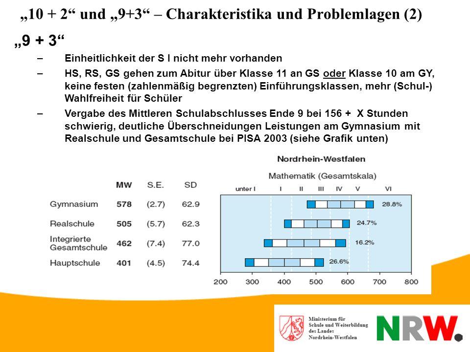10 + 2 und 9+3 – Charakteristika und Problemlagen (1) 10 + 2: –Einheitlichkeit der S I bleibt –Klasse 10 hat am Gymnasium Doppelfunktion (Abschluss S