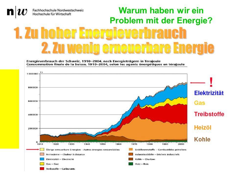 Warum haben wir ein Problem mit der Energie