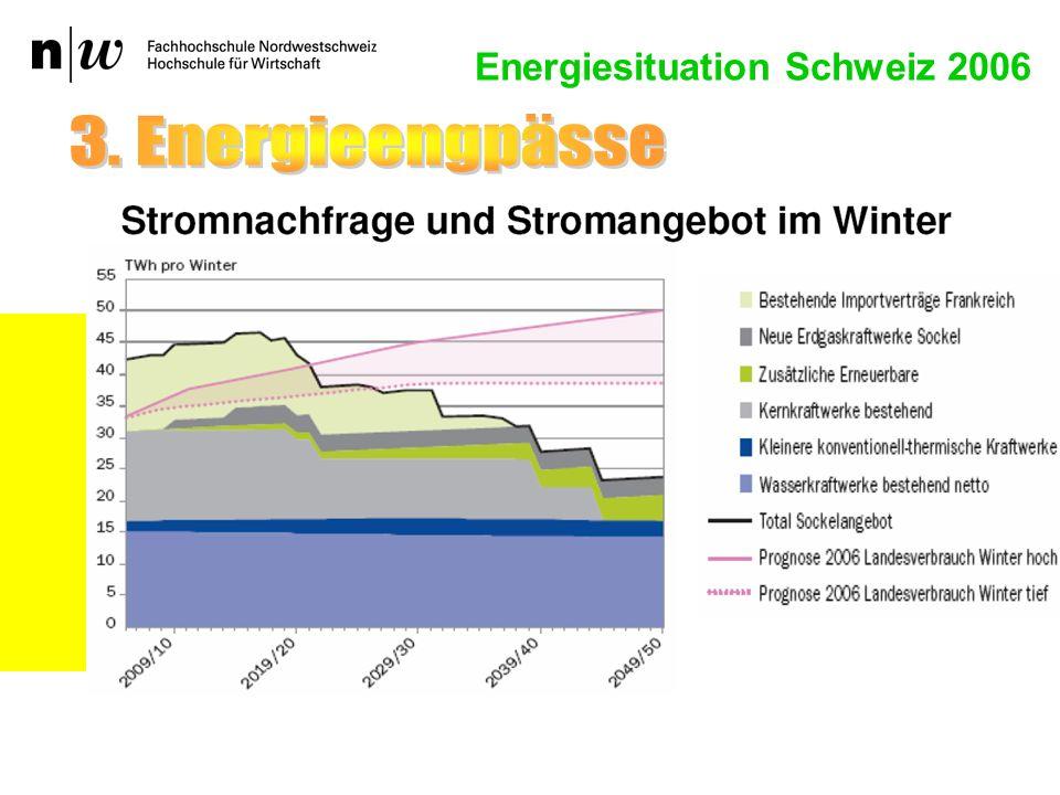 Energiesituation Schweiz 2006