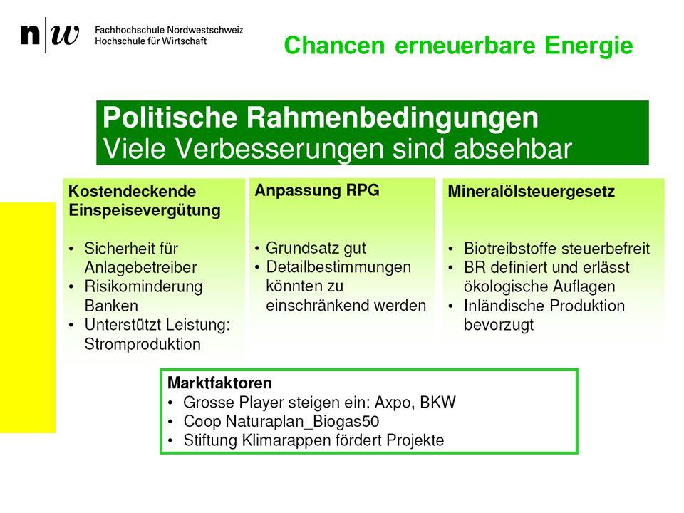 Chancen erneuerbare Energie
