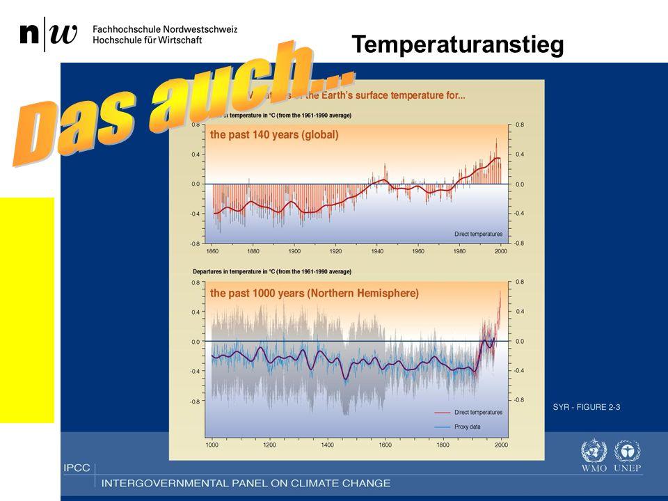 Temperaturanstieg