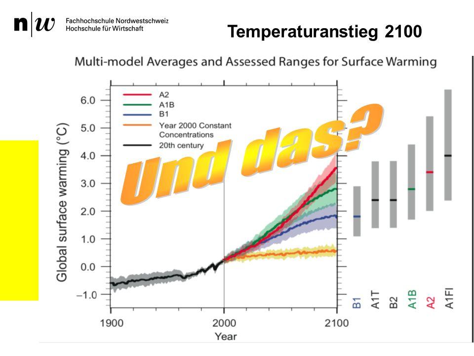 Temperaturanstieg 2100