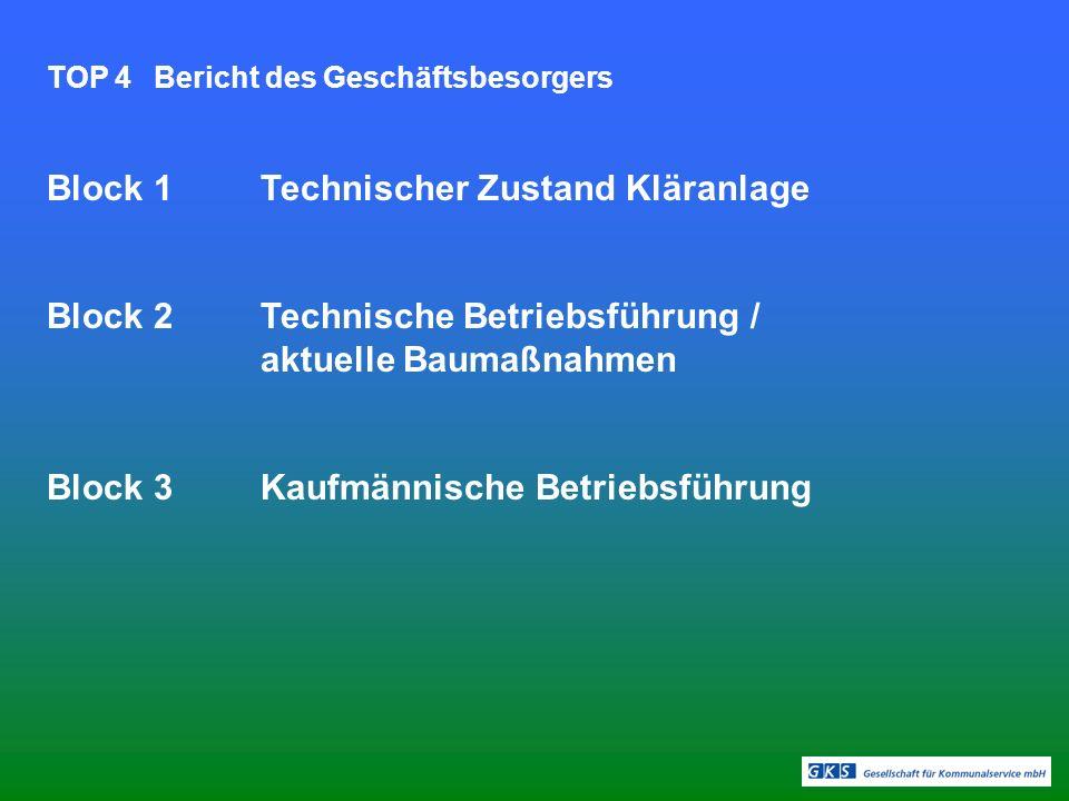 TOP 4Bericht des Geschäftsbesorgers Block 1Technischer Zustand Kläranlage Block 2Technische Betriebsführung / aktuelle Baumaßnahmen Block 3Kaufmännische Betriebsführung