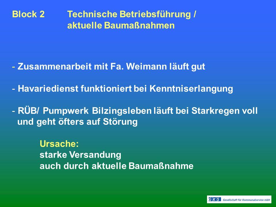 Block 2Technische Betriebsführung / aktuelle Baumaßnahmen - Zusammenarbeit mit Fa. Weimann läuft gut - Havariedienst funktioniert bei Kenntniserlangun