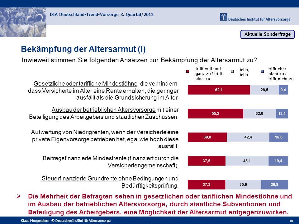 Klaus Morgenstern © Deutsches Institut für Altersvorsorge DIA Deutschland-Trend-Vorsorge 3. Quartal/2012 10 Bekämpfung der Altersarmut (I) Inwieweit s