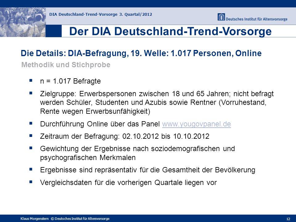 Klaus Morgenstern © Deutsches Institut für Altersvorsorge DIA Deutschland-Trend-Vorsorge 3. Quartal/2012 12 n = 1.017 Befragte Zielgruppe: Erwerbspers