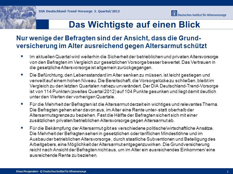 Klaus Morgenstern © Deutsches Institut für Altersvorsorge DIA Deutschland-Trend-Vorsorge 3. Quartal/2012 1 Nur wenige der Befragten sind der Ansicht,