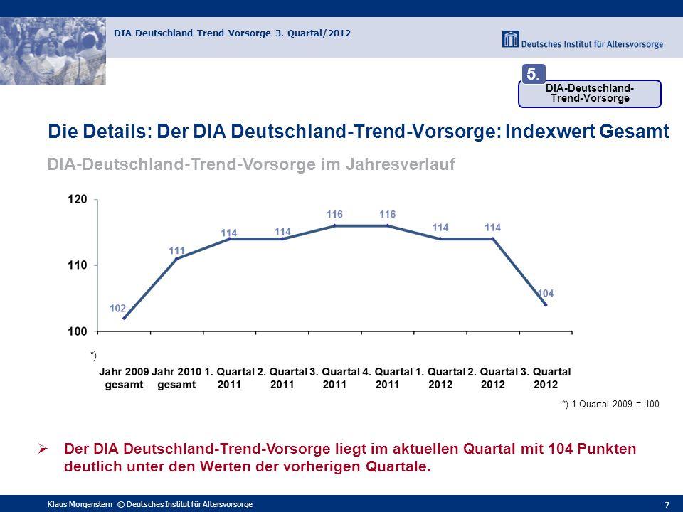 Klaus Morgenstern © Deutsches Institut für Altersvorsorge DIA Deutschland-Trend-Vorsorge 3. Quartal/2012 7 Die Details: Der DIA Deutschland-Trend-Vors