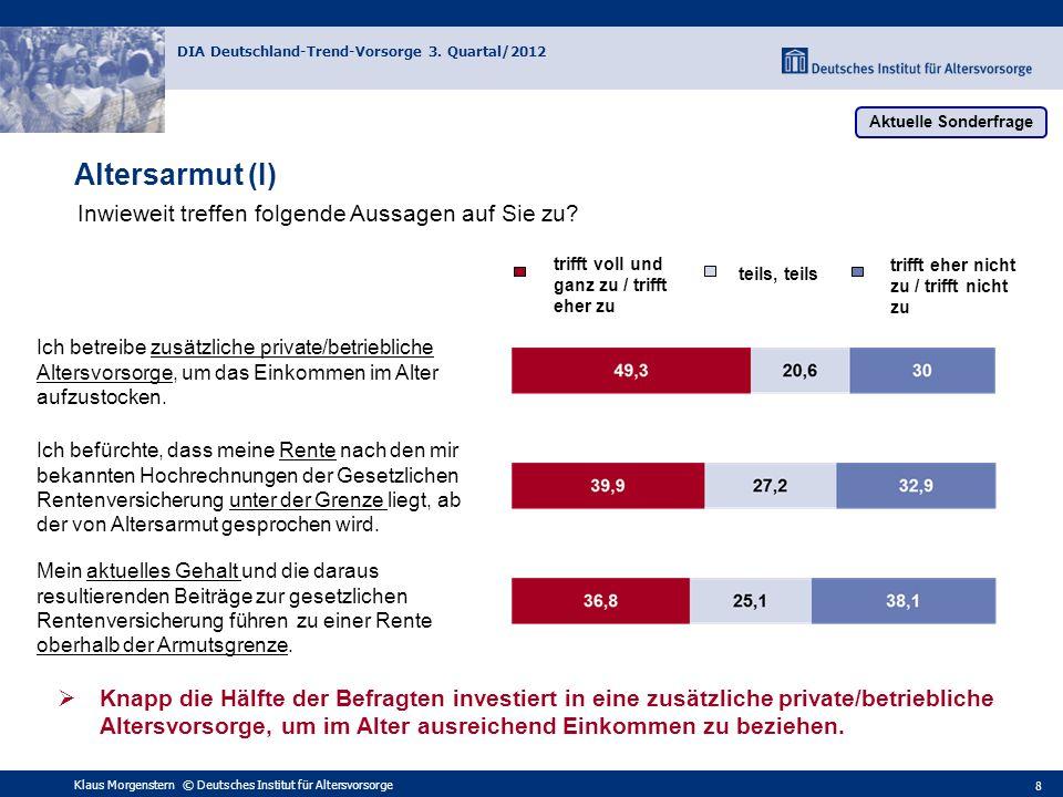 Klaus Morgenstern © Deutsches Institut für Altersvorsorge DIA Deutschland-Trend-Vorsorge 3. Quartal/2012 8 Ich betreibe zusätzliche private/betrieblic