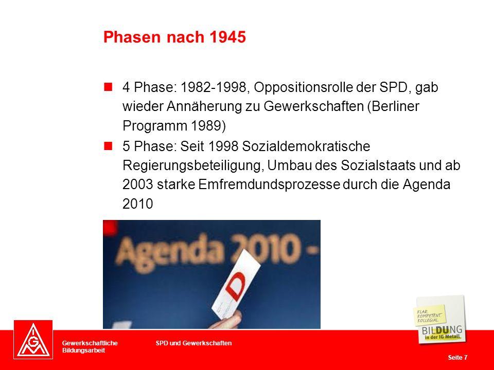 Gewerkschaftliche Bildungsarbeit Seite 7 4 Phase: 1982-1998, Oppositionsrolle der SPD, gab wieder Annäherung zu Gewerkschaften (Berliner Programm 1989) 5 Phase: Seit 1998 Sozialdemokratische Regierungsbeteiligung, Umbau des Sozialstaats und ab 2003 starke Emfremdundsprozesse durch die Agenda 2010 Phasen nach 1945 SPD und Gewerkschaften