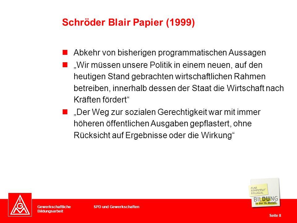 Gewerkschaftliche Bildungsarbeit Seite 8 Abkehr von bisherigen programmatischen Aussagen Wir müssen unsere Politik in einem neuen, auf den heutigen Stand gebrachten wirtschaftlichen Rahmen betreiben, innerhalb dessen der Staat die Wirtschaft nach Kräften fördert Der Weg zur sozialen Gerechtigkeit war mit immer höheren öffentlichen Ausgaben gepflastert, ohne Rücksicht auf Ergebnisse oder die Wirkung Schröder Blair Papier (1999) SPD und Gewerkschaften