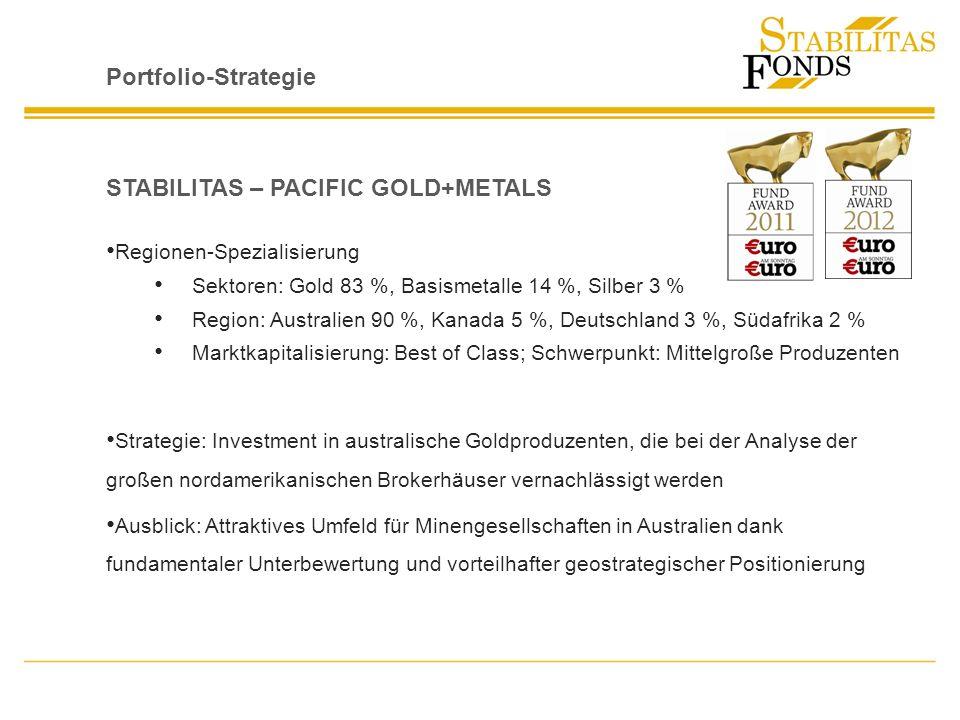 Portfolio-Strategie STABILITAS – PACIFIC GOLD+METALS Regionen-Spezialisierung Sektoren: Gold 83 %, Basismetalle 14 %, Silber 3 % Region: Australien 90