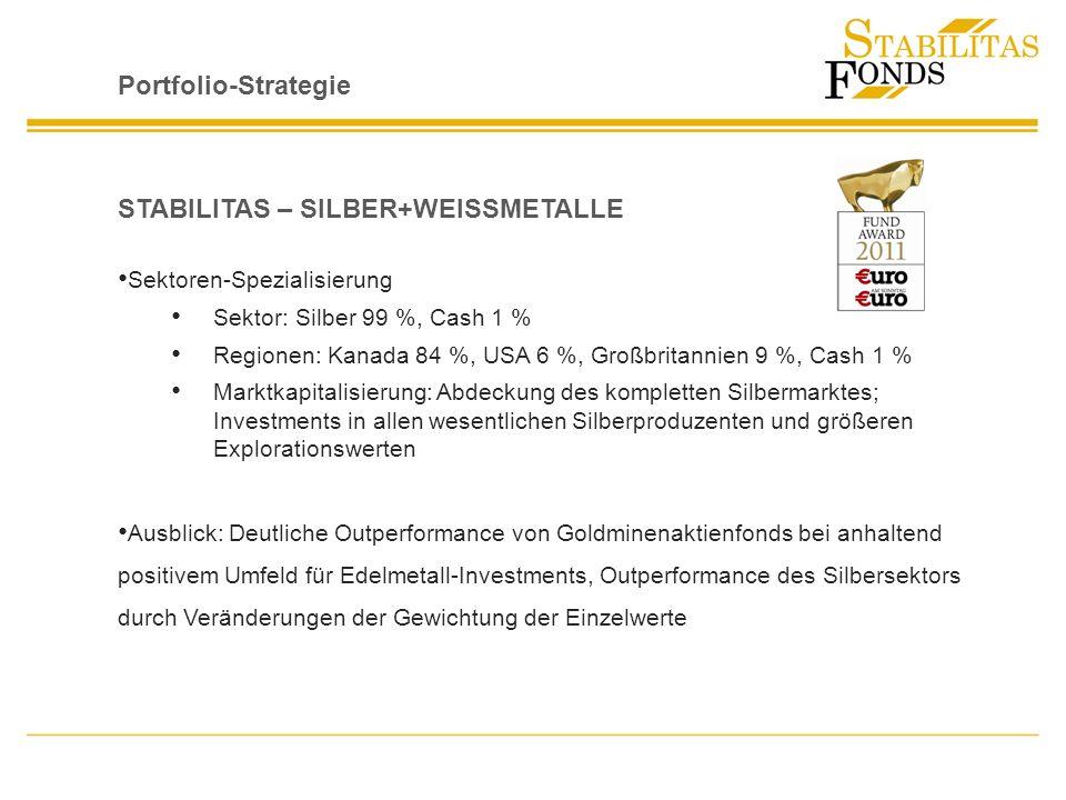 Portfolio-Strategie STABILITAS – SILBER+WEISSMETALLE Sektoren-Spezialisierung Sektor: Silber 99 %, Cash 1 % Regionen: Kanada 84 %, USA 6 %, Großbritan