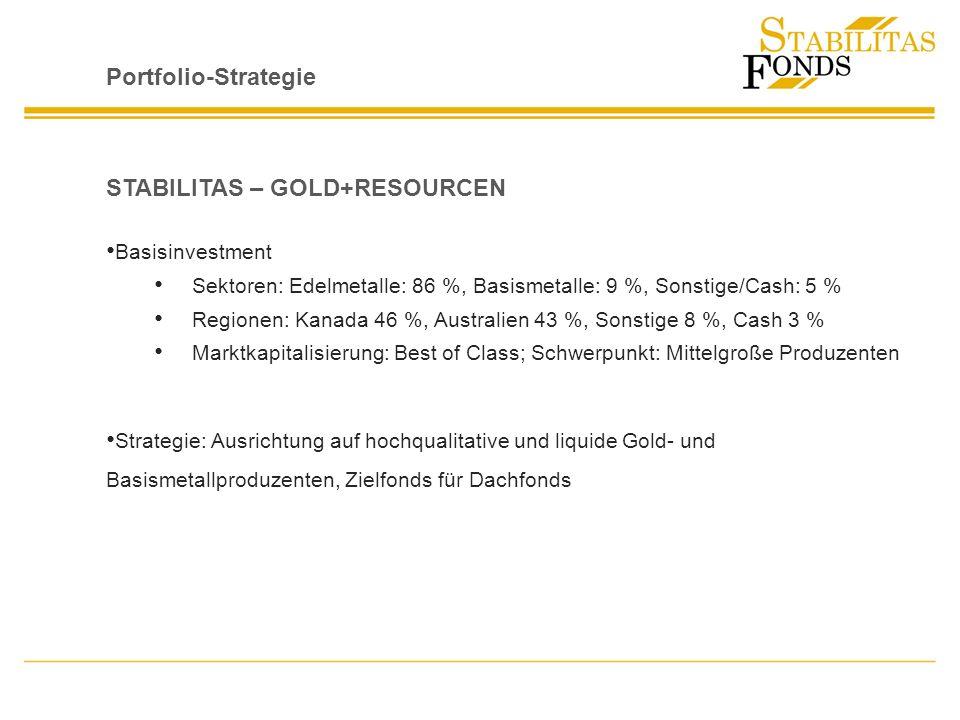 Portfolio-Strategie STABILITAS – GOLD+RESOURCEN Basisinvestment Sektoren: Edelmetalle: 86 %, Basismetalle: 9 %, Sonstige/Cash: 5 % Regionen: Kanada 46
