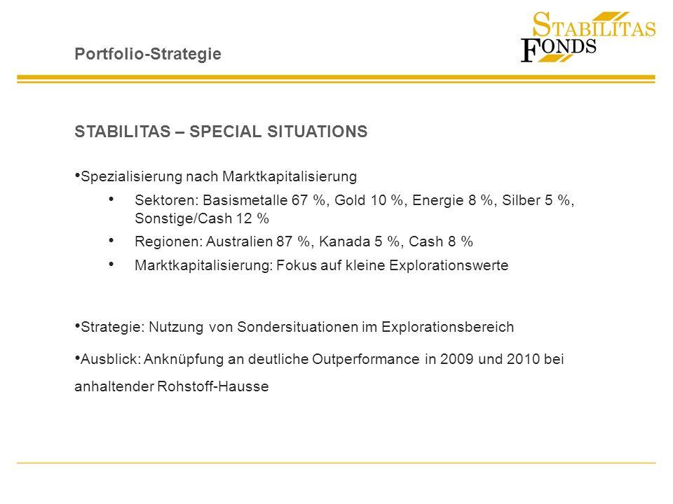 Portfolio-Strategie STABILITAS – SPECIAL SITUATIONS Spezialisierung nach Marktkapitalisierung Sektoren: Basismetalle 67 %, Gold 10 %, Energie 8 %, Sil